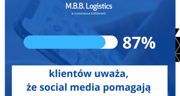 87-social-zakup